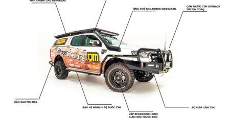 Gói độ Offroad cho Ford Ranger