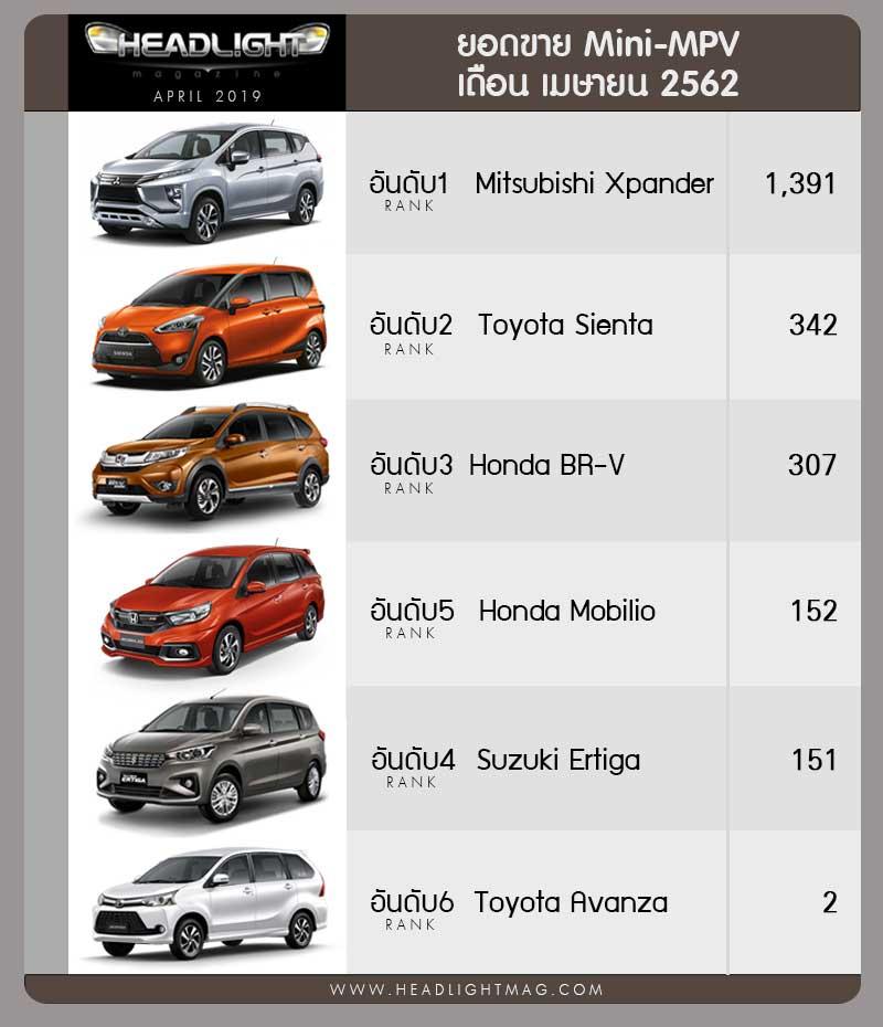 doanh số xe đa dụng