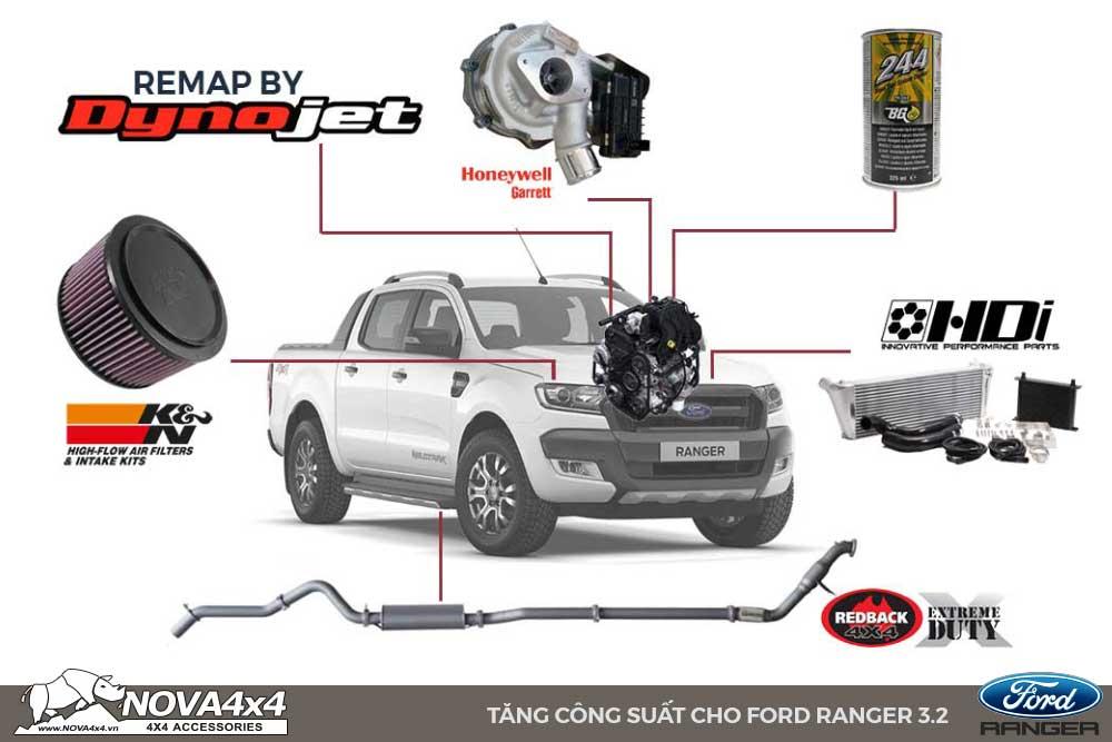 đồ chơi tăng công suất cho Ford Ranger 3.2